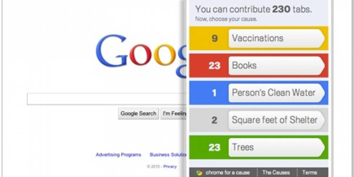 Google realiza caridad con extensión para Chrome