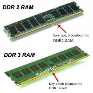 tarjetas de memoria ddr3