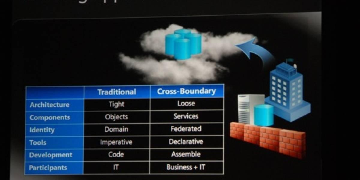 PDC2008: Nuevos servicio integrados Web de Microsoft