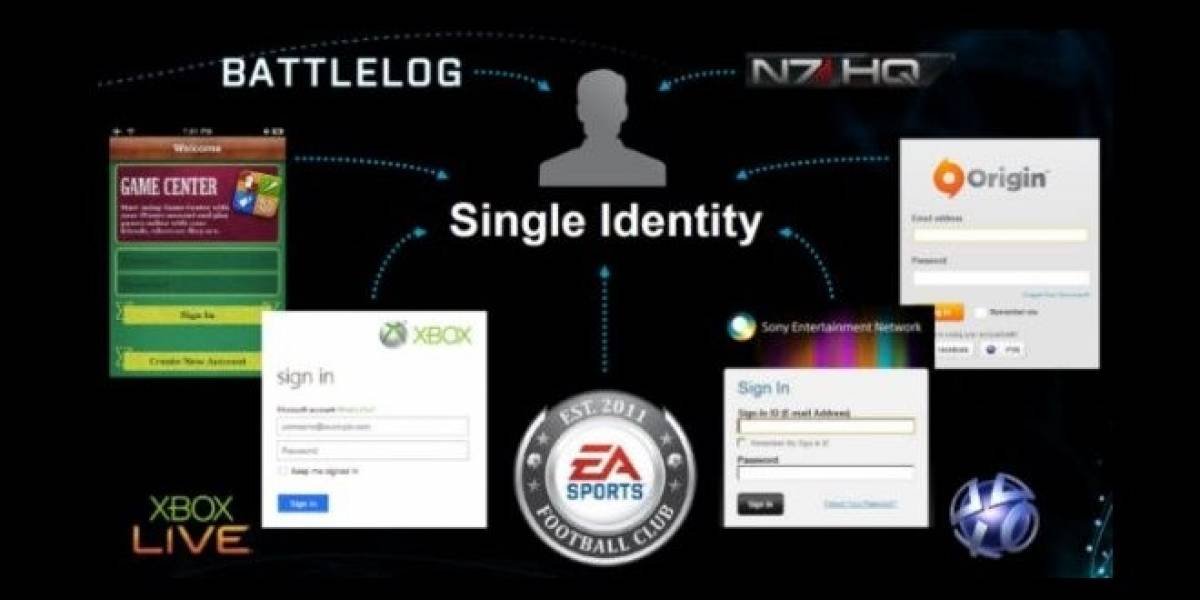 EA crea sistema de identidad única para unir distintas plataformas en línea