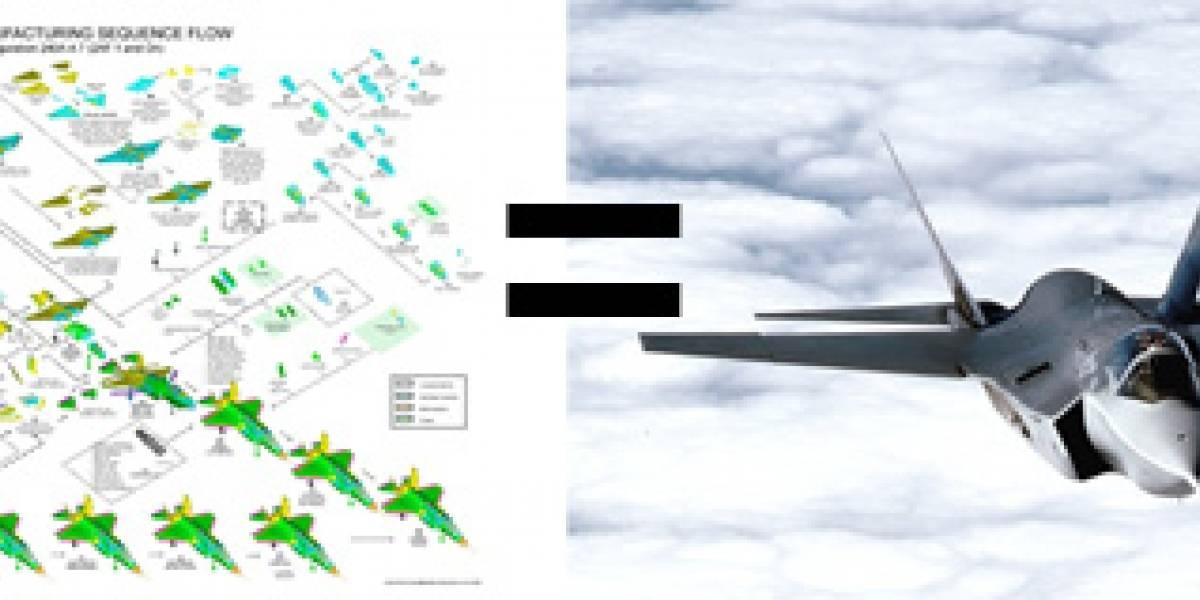 Como construir un jet F-35