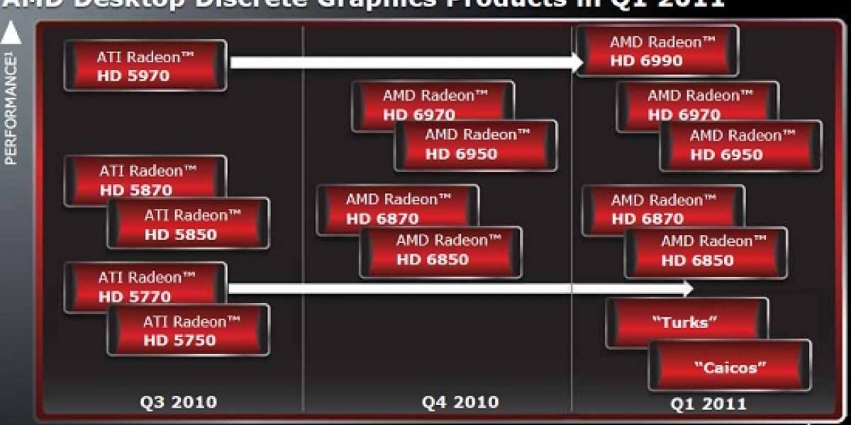 Radeon HD 6990 llegará el próximo año