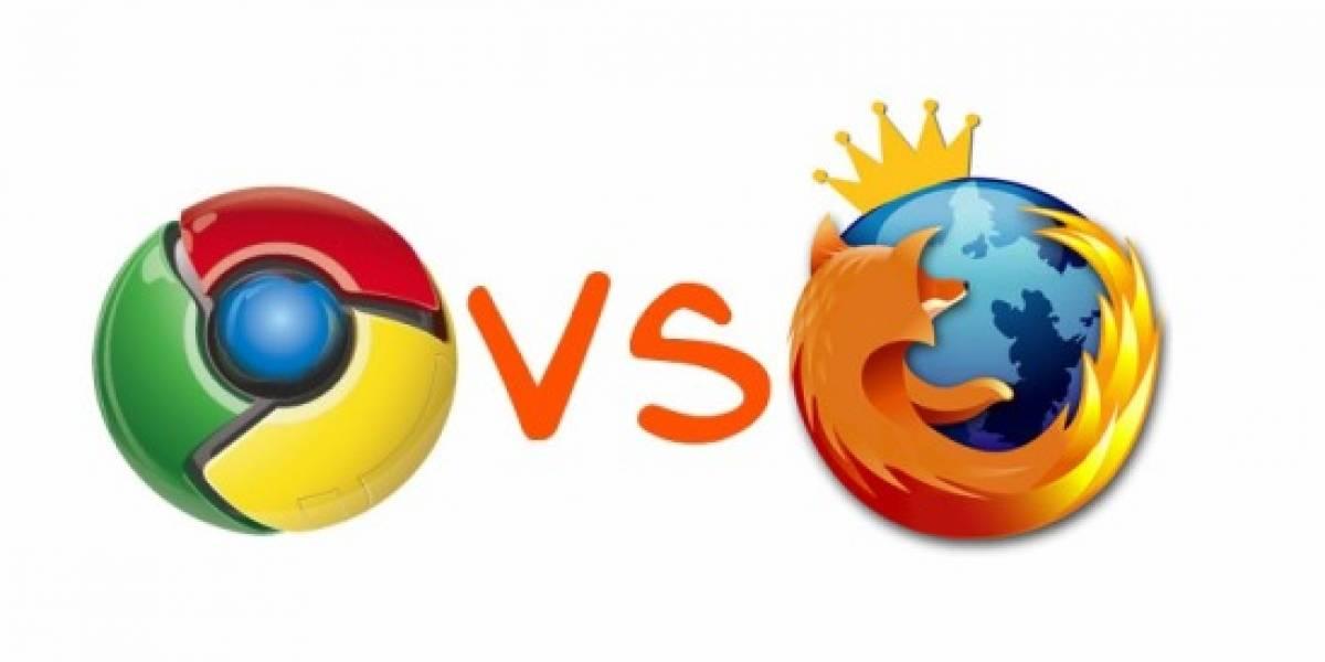 Chrome le estaría quitando usuarios a Firefox y no a IE