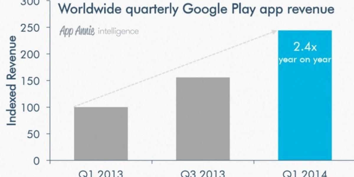Estudio indica que los desarrolladores ganan más dinero en Google Play