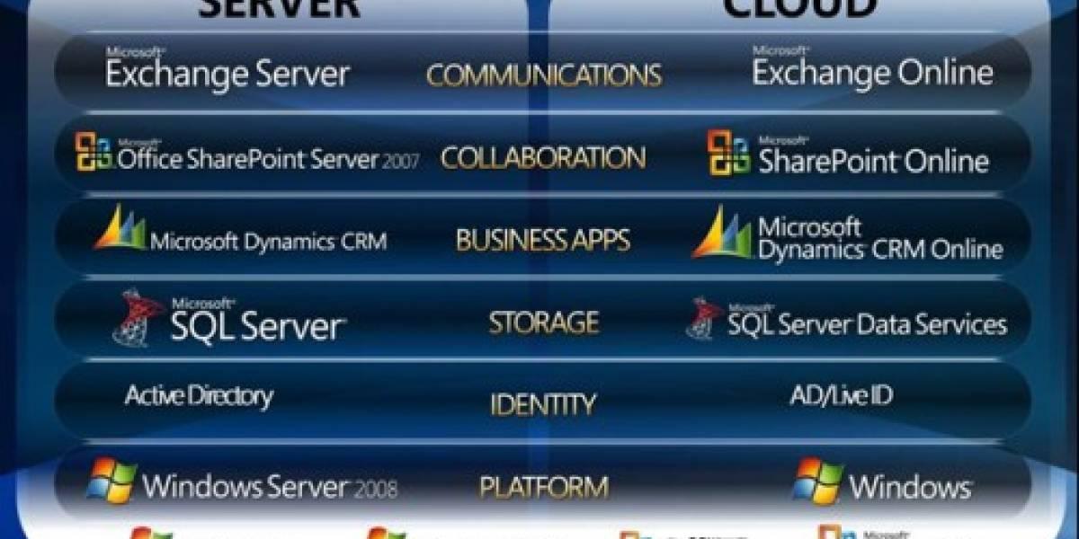 Microsoft lanzará el lunes sus versiones online de Exchange y SharePoint