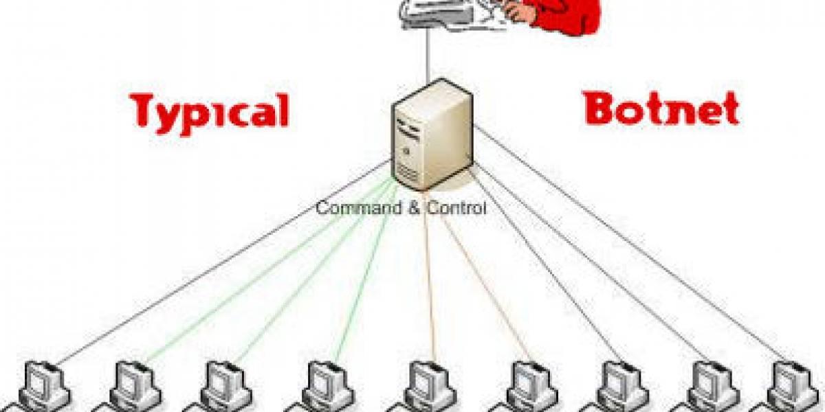 Dos millones de PCs forman parte de una botnet en Estados Unidos