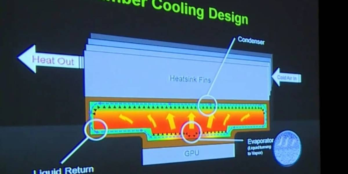 GTX 580 posee refrigeración a vapor