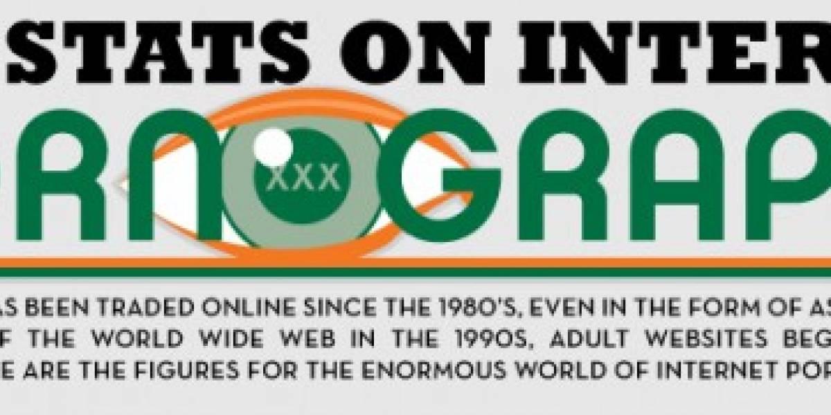 Los números de la pornografía en Internet