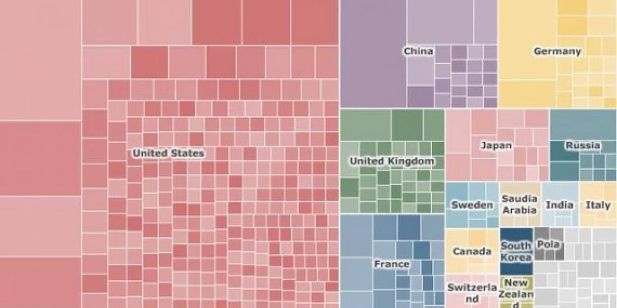 Estados Unidos es el país con mayor cantidad de supercomputadoras del mundo