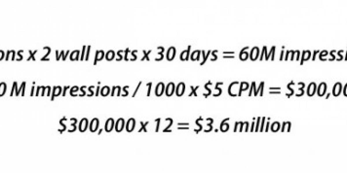 Cada fan de Facebook vale 3.6 dólares