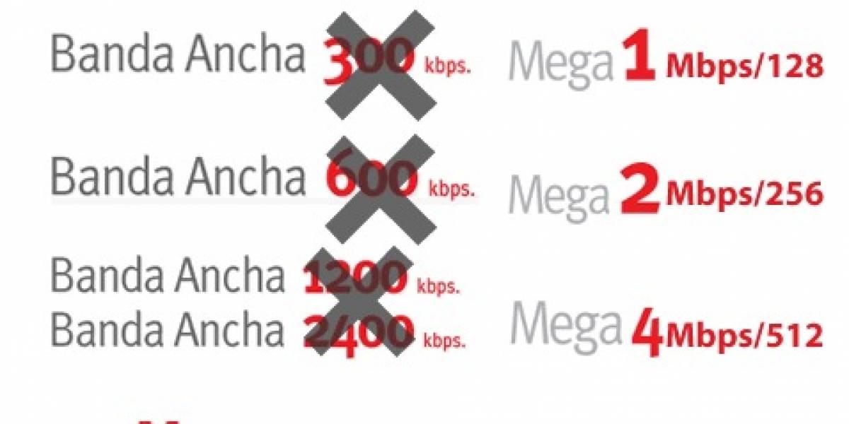 Banda Ancha Wars: VTR sube la velocidad a sus clientes de Banda Ancha