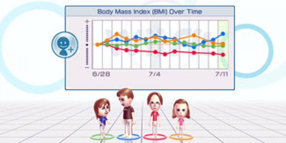 Nintendo te pone en forma con el Wii Fit