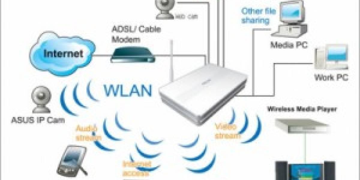 Vulnerabilidad encontrada en protocolo Wi-Fi WPA2