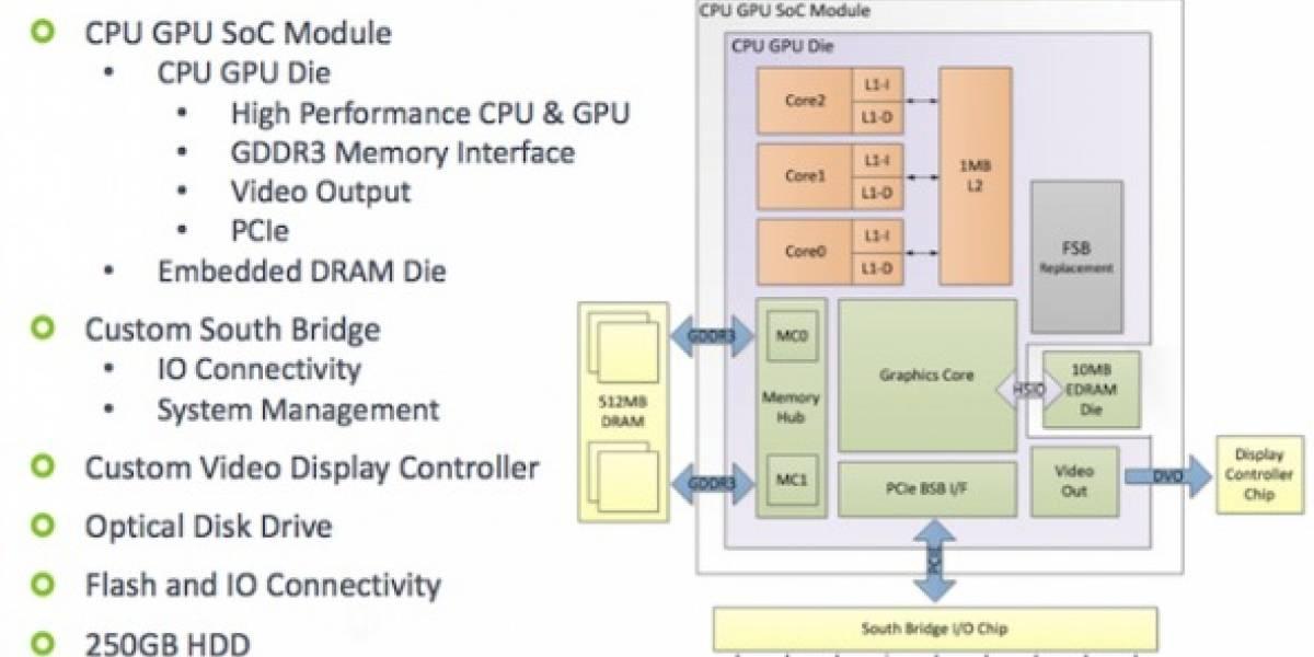 Microsoft entrega detalles del chip CPU/GPU/IMC de la nueva Xbox