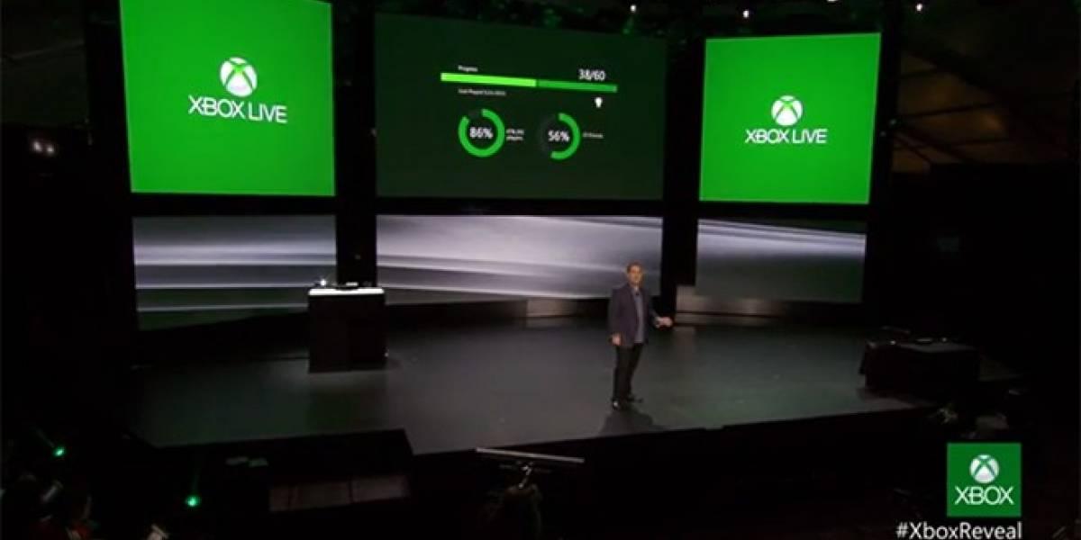 Xbox revela detalles del nuevo servicio de Xbox Live #XboxReveal