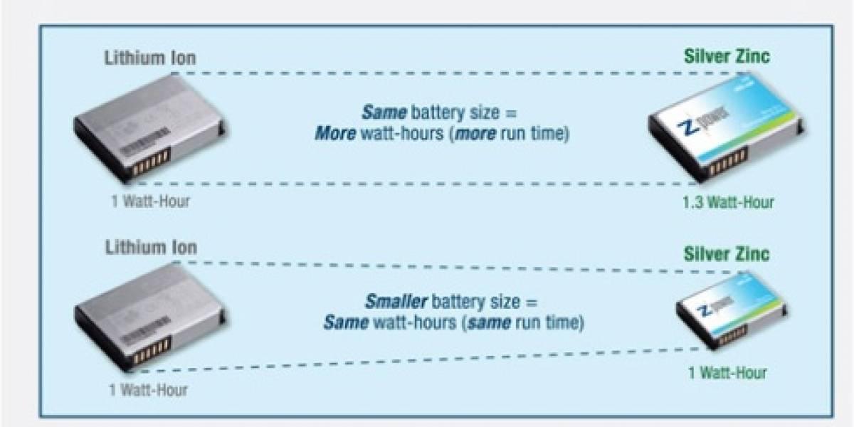 El 2009 podríamos tener baterías de zinc-plata