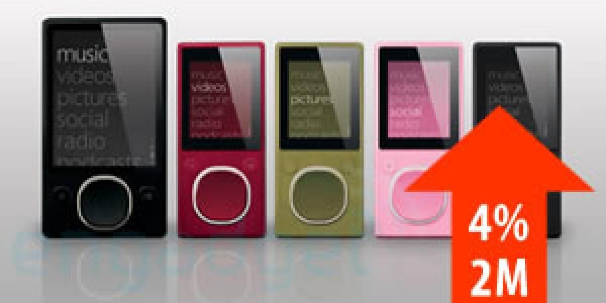 El Zune alcanza las 2 millones de unidades vendidas