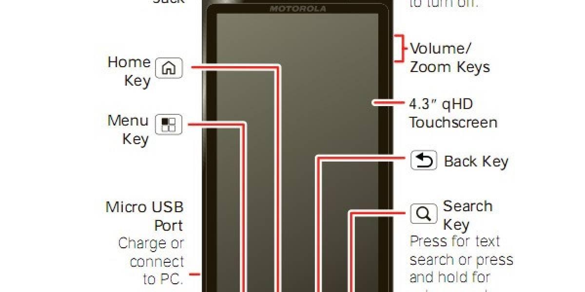 Droid X2 se muestra en las páginas web de Motorola y Verizon
