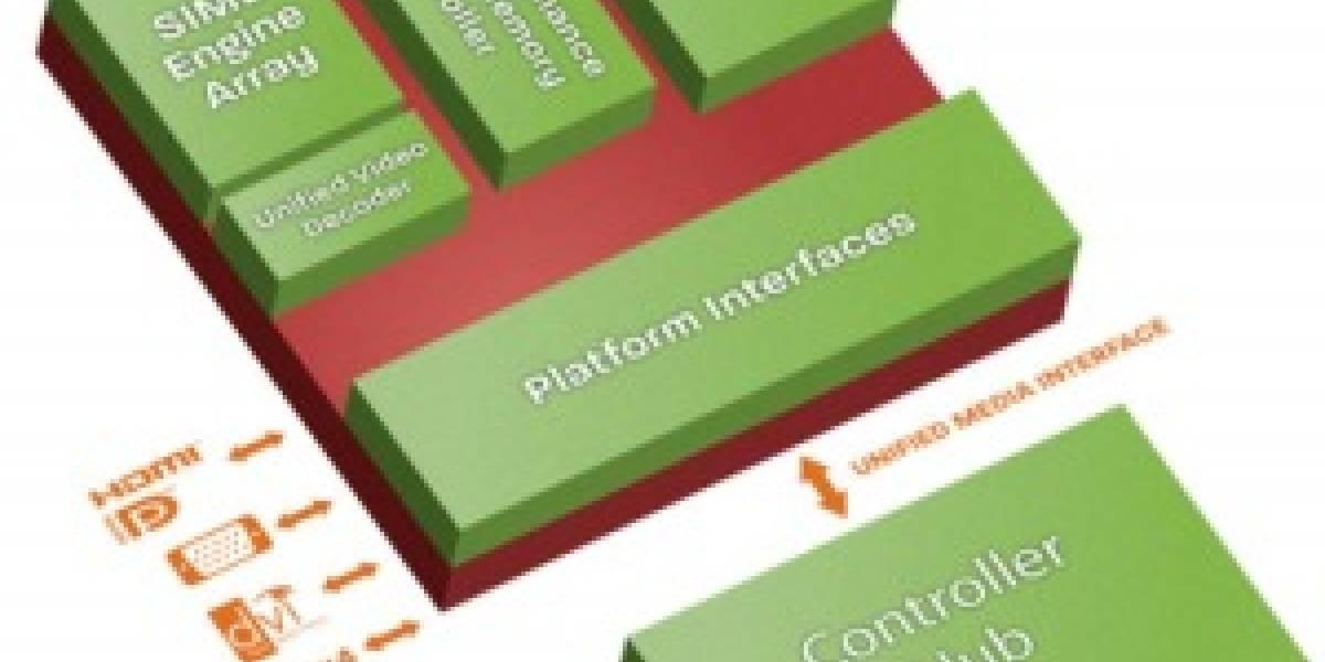 AMD lleva Fusion a sistemas embebidos