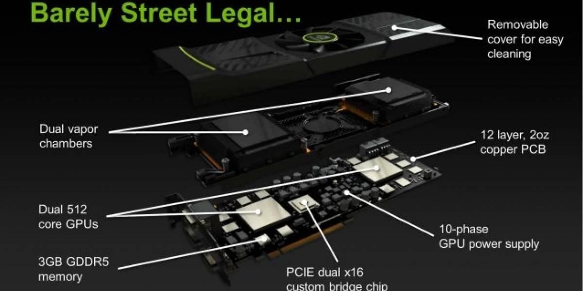 Se filtran más detalles de la GeForce GTX 590