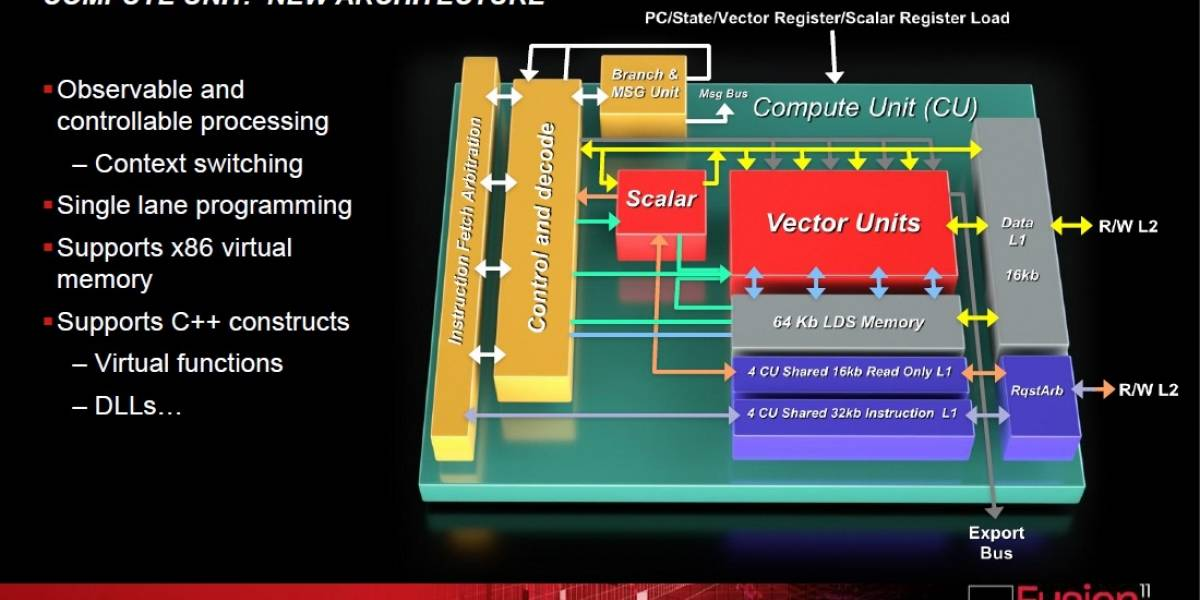 AMD: Arquitectura de los GPUs Radeon HD 7000 Series – Parte 3