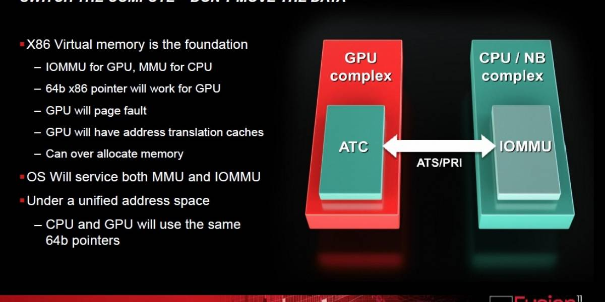 AMD: Arquitectura de los GPUs Radeon HD 7000 Series – Parte 4