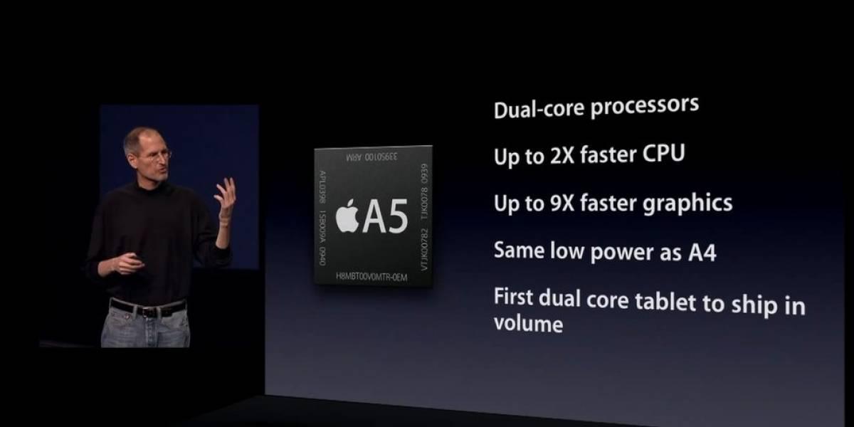 Rendimiento de iPad 2 supera con creces al iPad 1 y Motorola Xoom