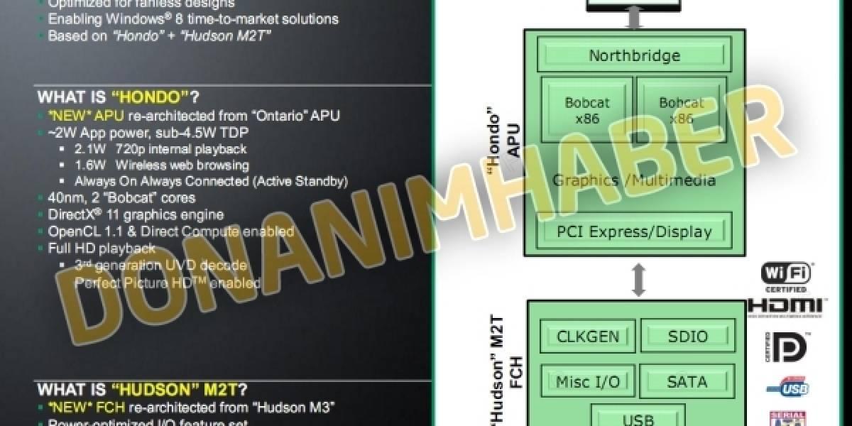 AMD cocina plataforma Brazos-T para Tablets