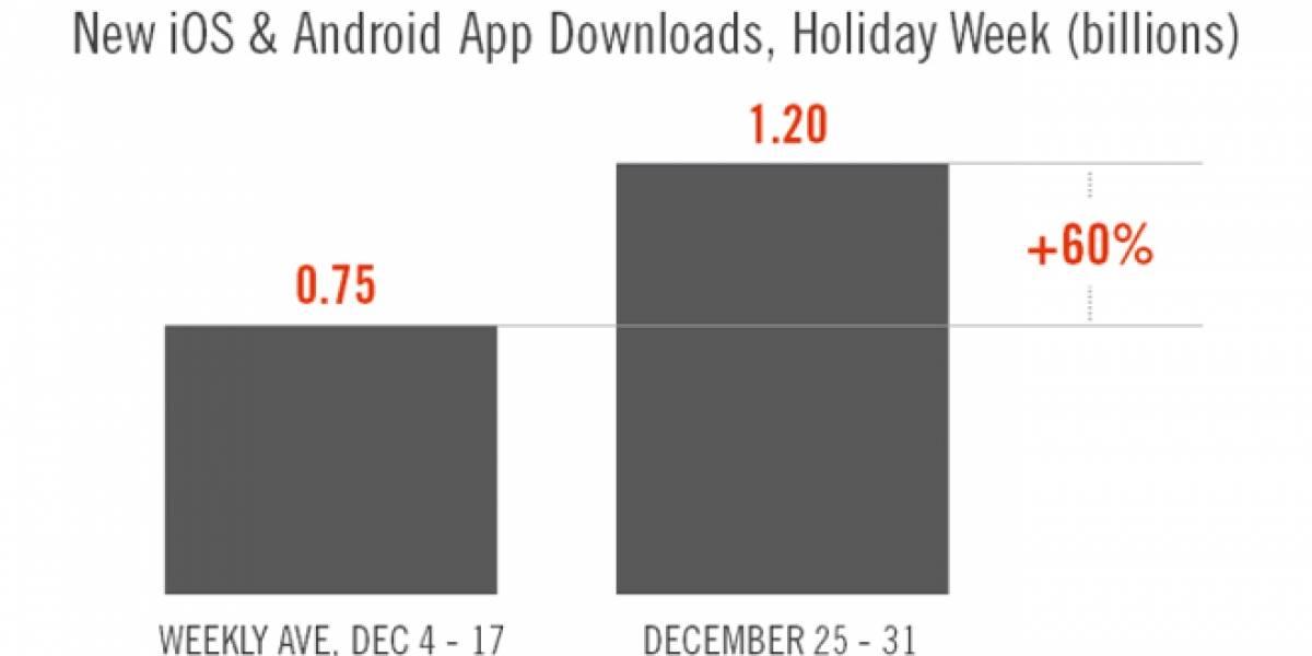 Durante navidad se registró récord en descargas de aplicaciones para móviles