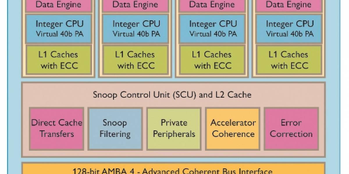 ARM no tiene pensado entrar a los 64 bits todavía