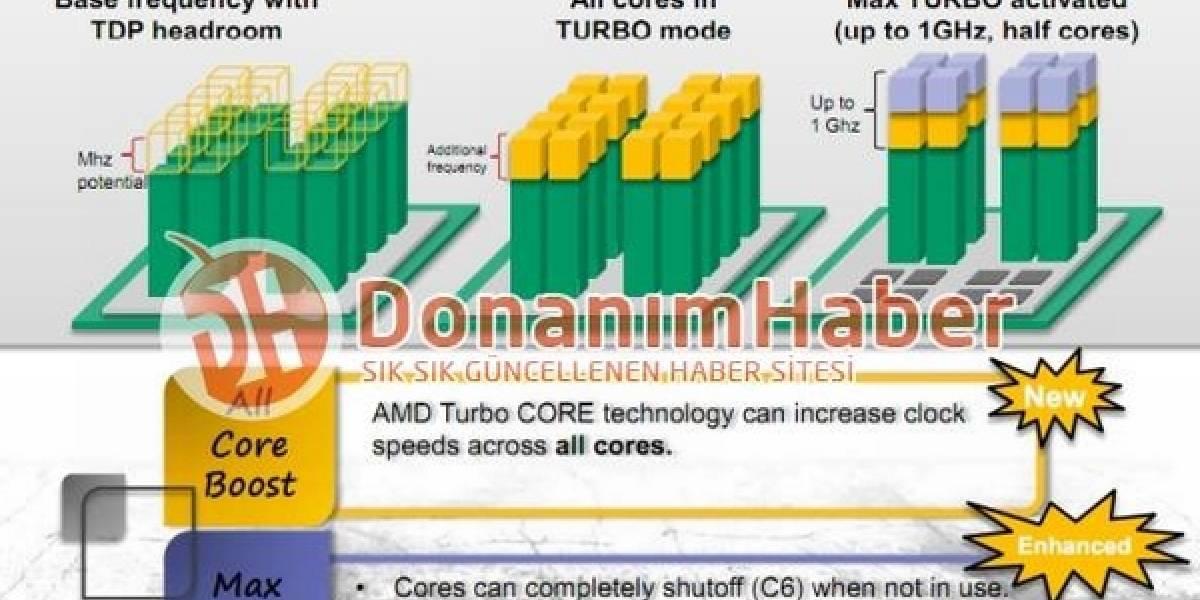 AMD FX puede dar Turbo hasta 1GHz