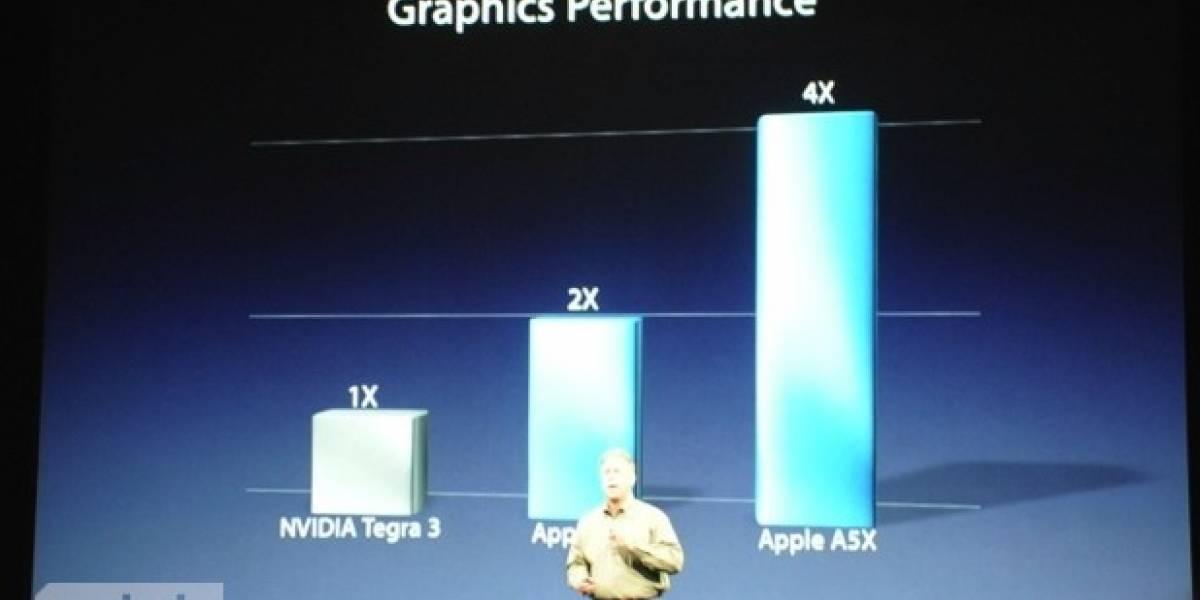 Nvidia pide que Apple pruebe que A5X es 4x más rápido que Tegra 3