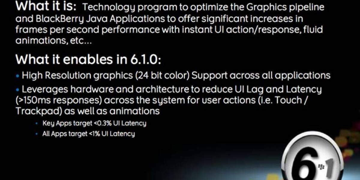 Futurología: RIM presentará el nuevo BlackBerry OS 7 la próxima semana
