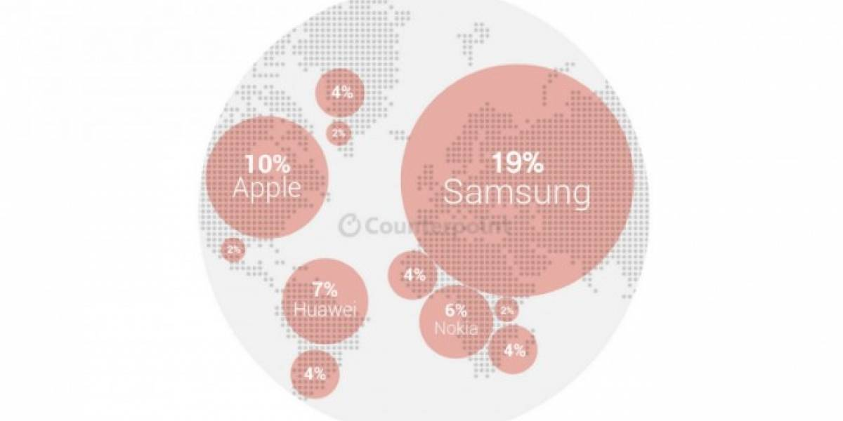 Samsung y Alcatel dominan en el mercado de móviles de América Latina