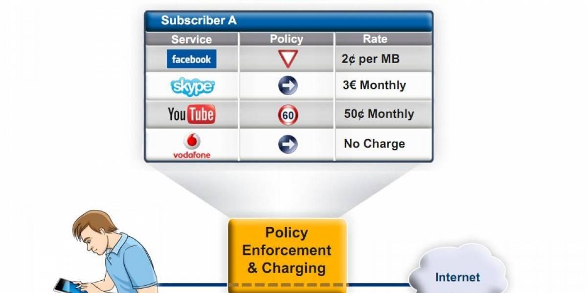 Escándalo: Podrías pagar más por acceder a Facebook o YouTube vía Internet Móvil
