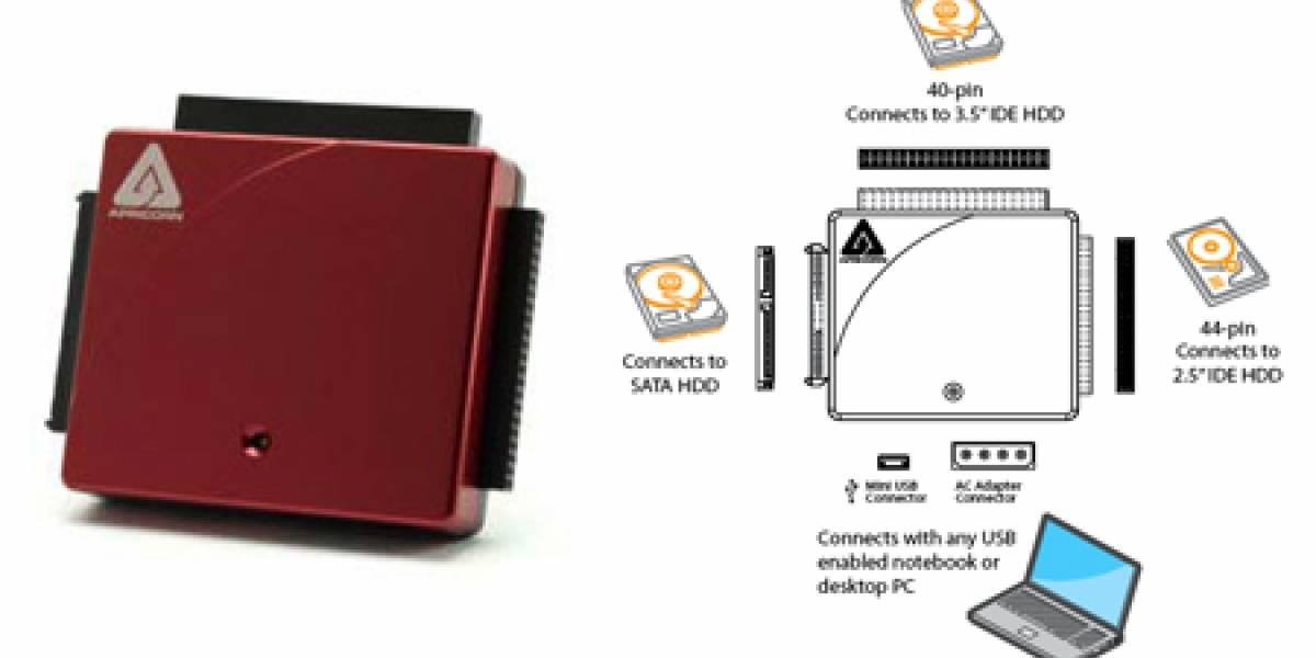 DriveWire: Clonando discos vía USB
