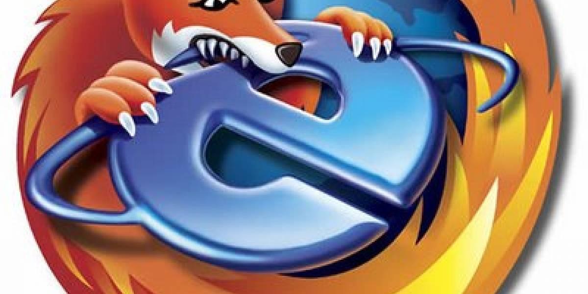 En sólo 5 días Firefox 4 dobla participación de IE9