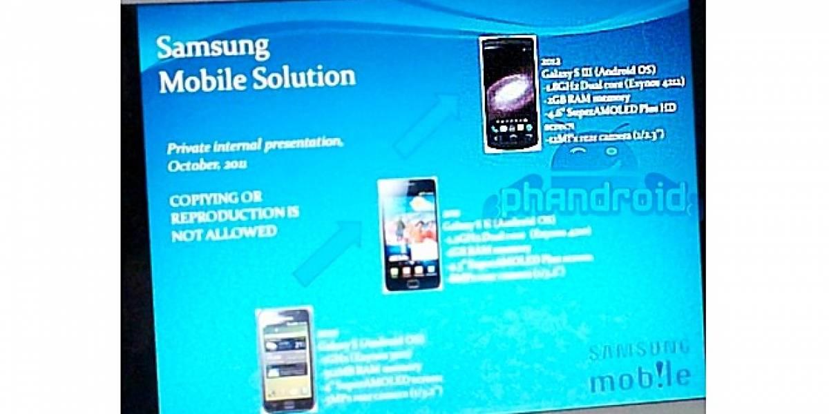 """Se filtra imagen con detalles de un """"supuesto"""" Samsung Galaxy S III"""