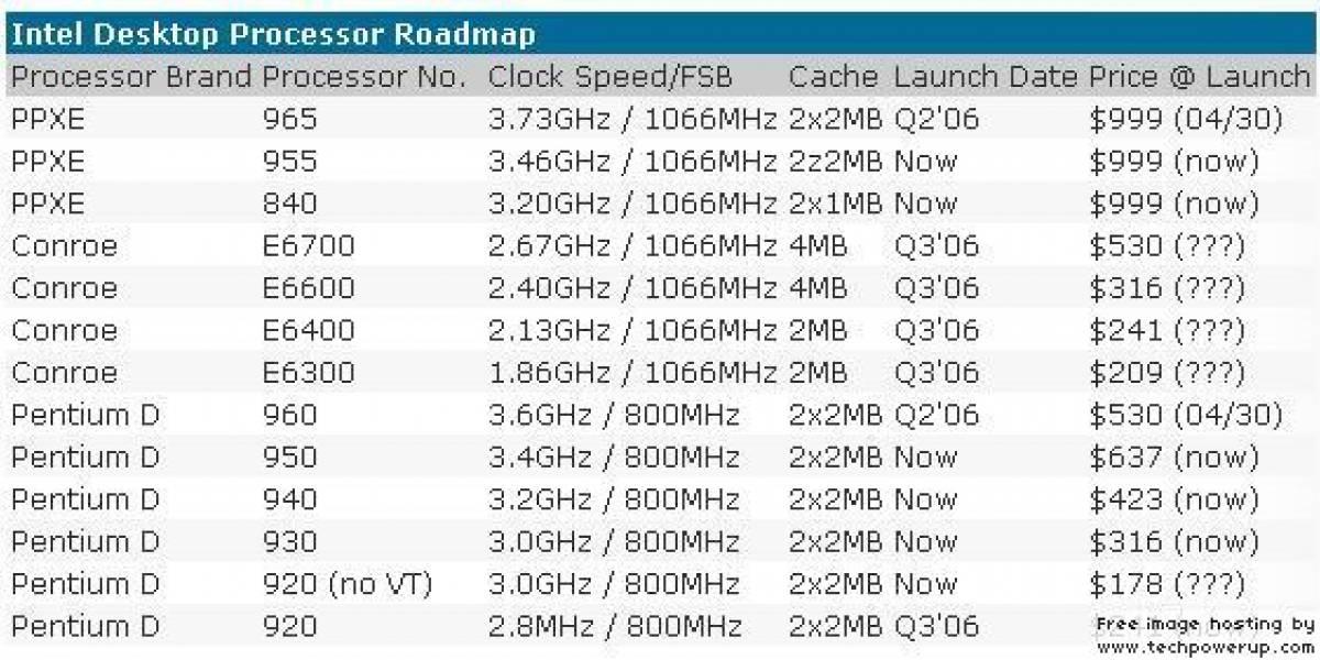 Intel Roadmap... Conroe se viene...