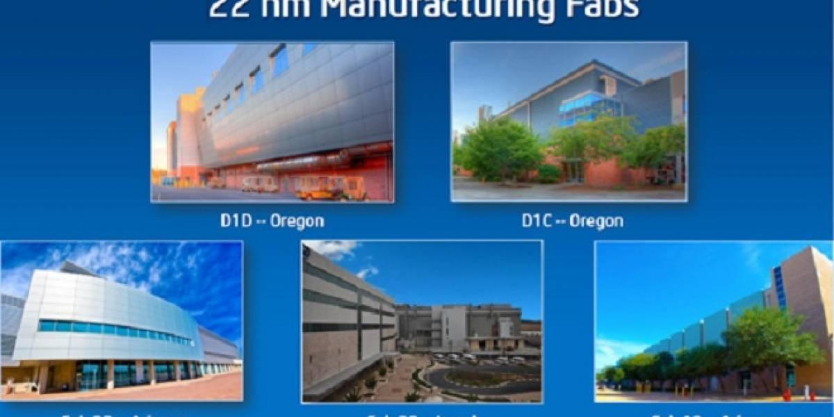 Intel: El modelo de negocio fabless se está desmoronando