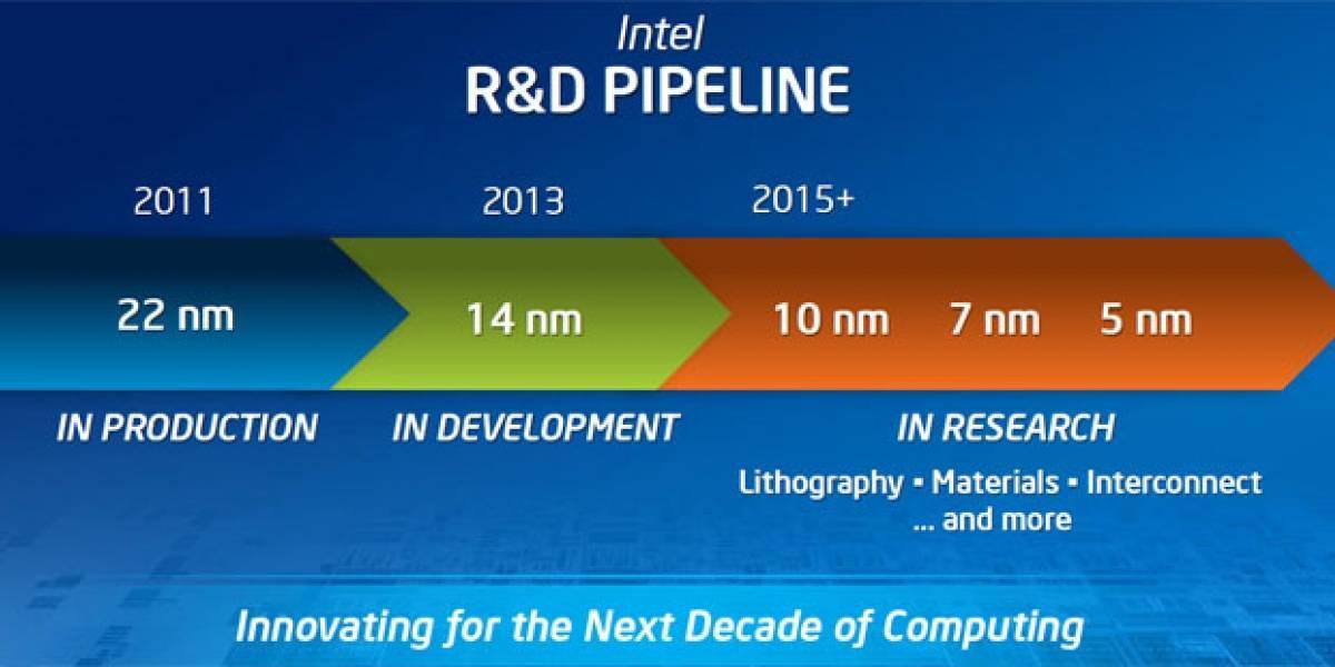 Intel comienza su trabajo de investigación para 7nm y 5nm