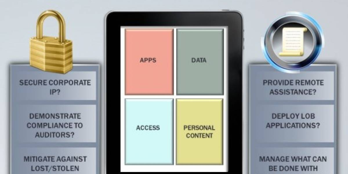 Microsoft no quiere que las empresas usen un iPad