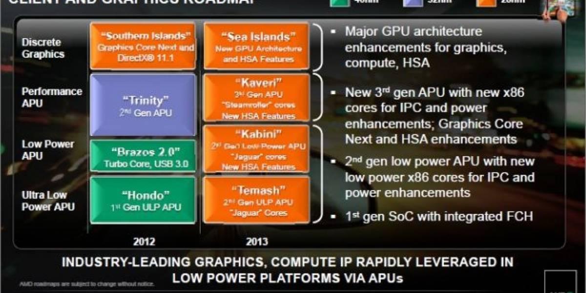 APUs AMD a 28nm serán fabricados por GlobalFoundries