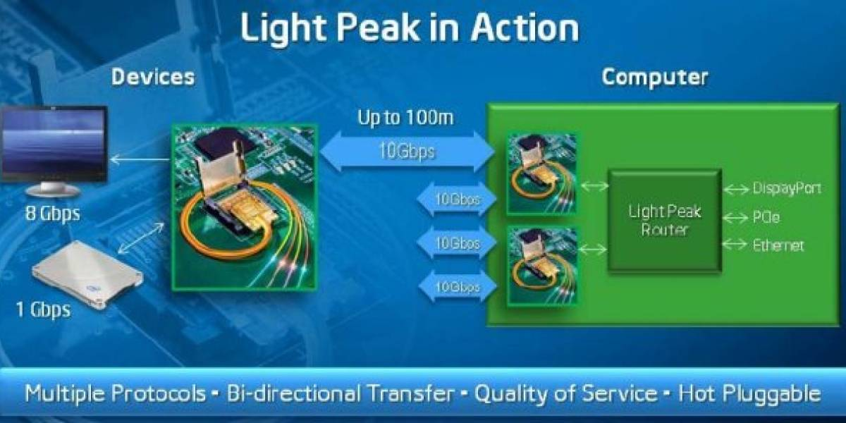 Intel anuncia evento sobre Light Peak para mañana