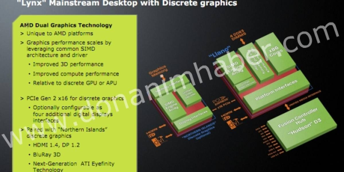AMD Llano Dual Graphics Technology: El retorno de Hybrid CrossFireX