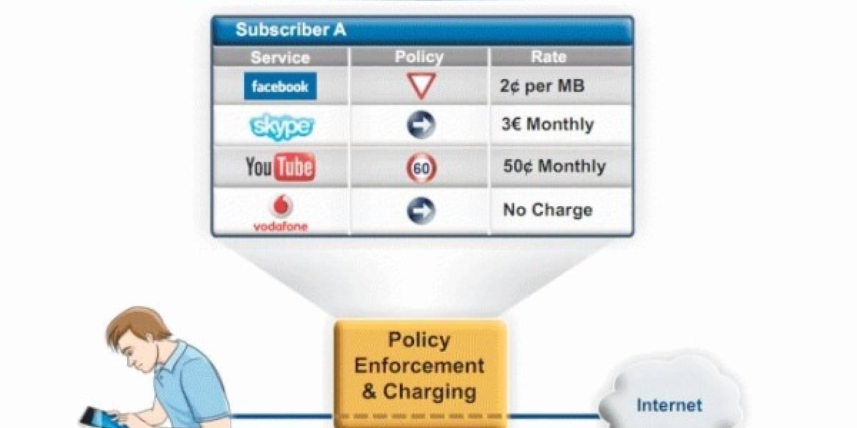 En EEUU podrían cobrar tarifas diferenciadas por usar Facebook o YouTube