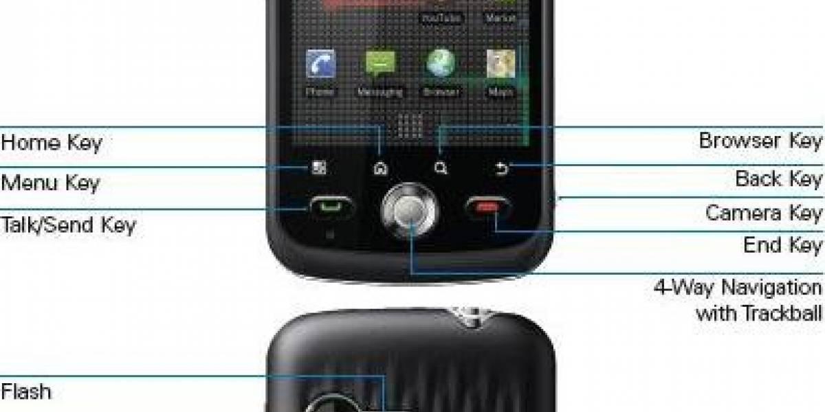 Características e imágenes del Motorola Quench XT5