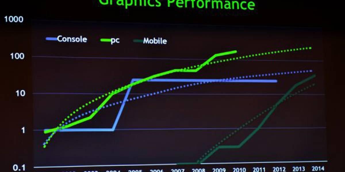 NVIDIA prevé que los gráficos en móviles lleguen al nivel de la XBOX 360 en 2014