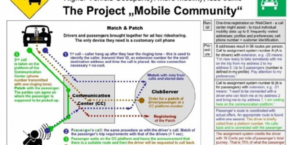 Compartiendo el auto a través de servicios móviles y la web 2.0