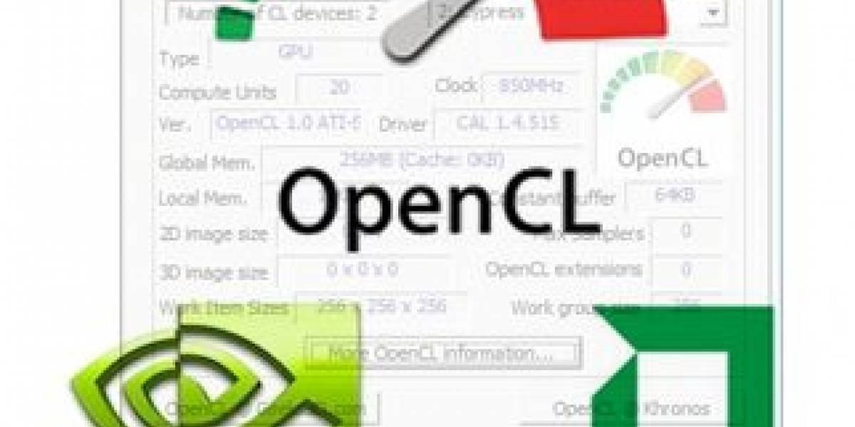 Comparativa: OpenCL contra CUDA y Stream